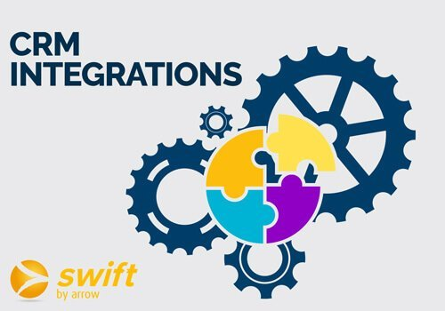 swift live api integration